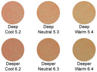 Deep and Deeper Mineral Foundations