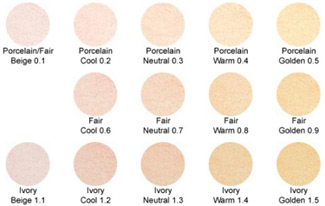 Porcelain, Fair and Ivory Mineral Foundations