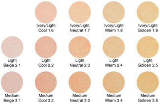 Ivory/Light and Light Mineral Foundations